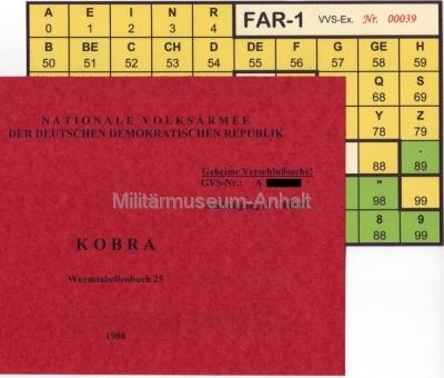 <p>KOBRA - manuelles Verschlüsselungssystem</p>